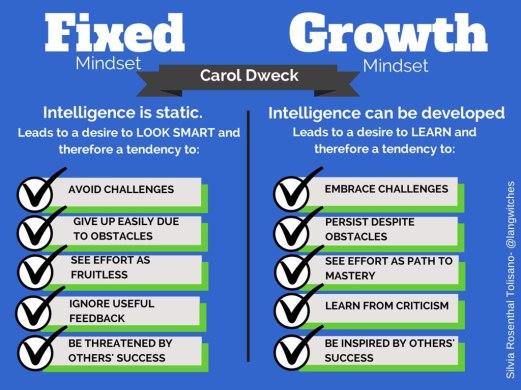 growth-mindset.027